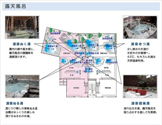 波葉之湯岩設施介紹